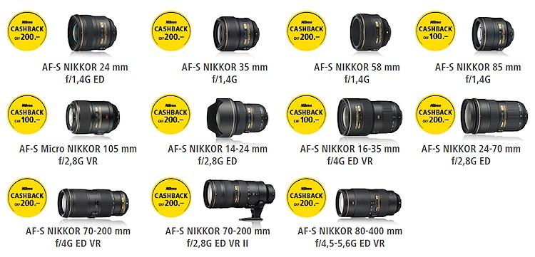 Nikon Cashback Aktion für Nikkor AF-S Objektive: noch bis 18. Januar ...