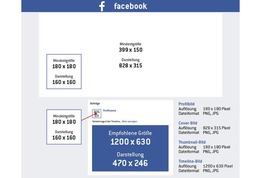 facebook beitrag bildgröße